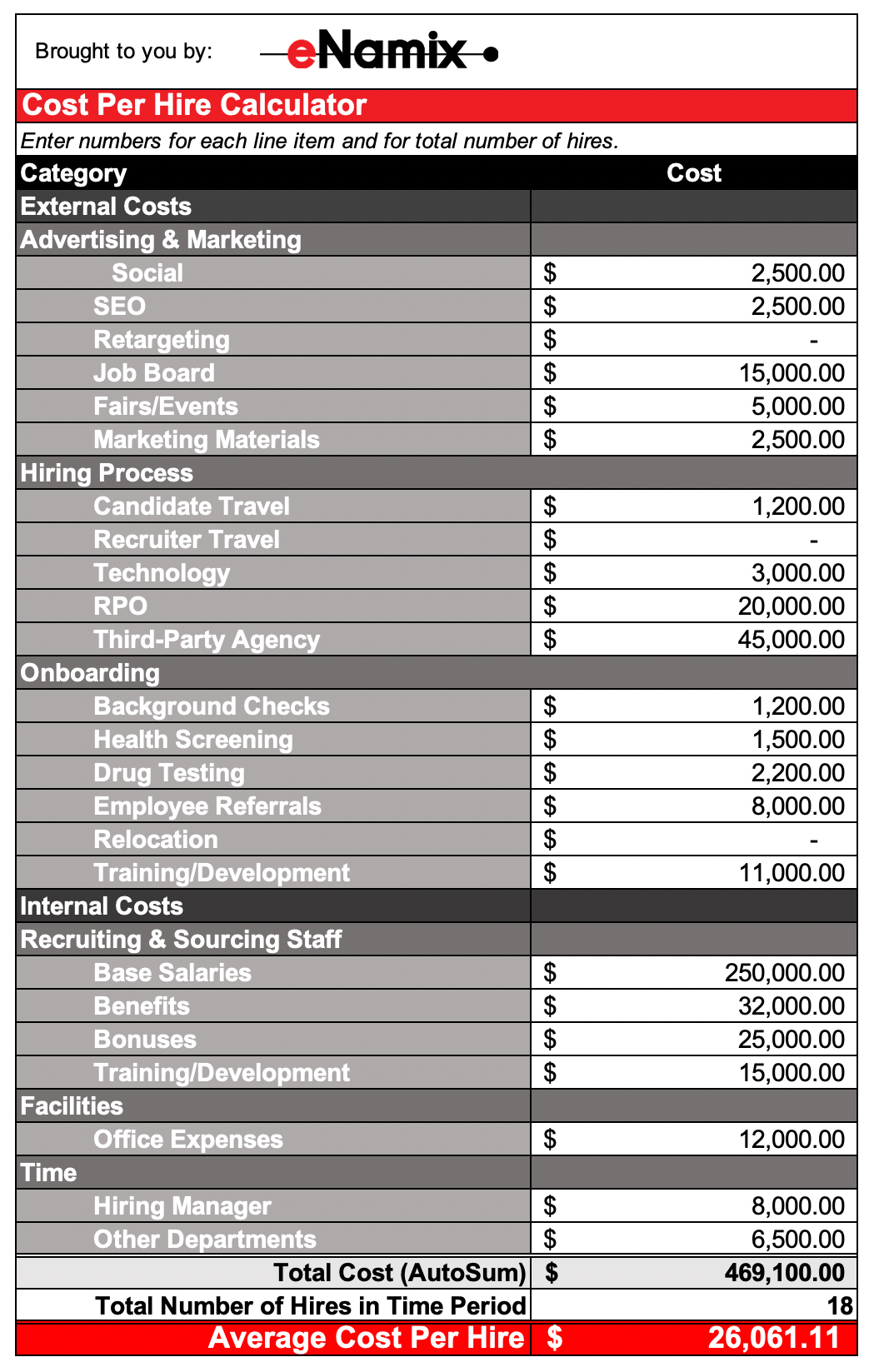 cost-per-hire-table